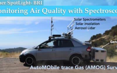 Air Quality Researchers get a Practical Mobile Spectroscopic Solution from Bubbleology Research International (BRI)