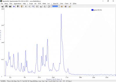 1064nm Raman Spectrometer Spectra of Aspirin