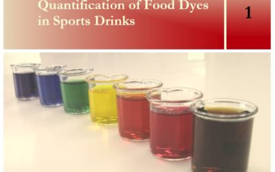 Spectroscopy Lab Experiments – Quantification of Food Dyes in Sports Drinks