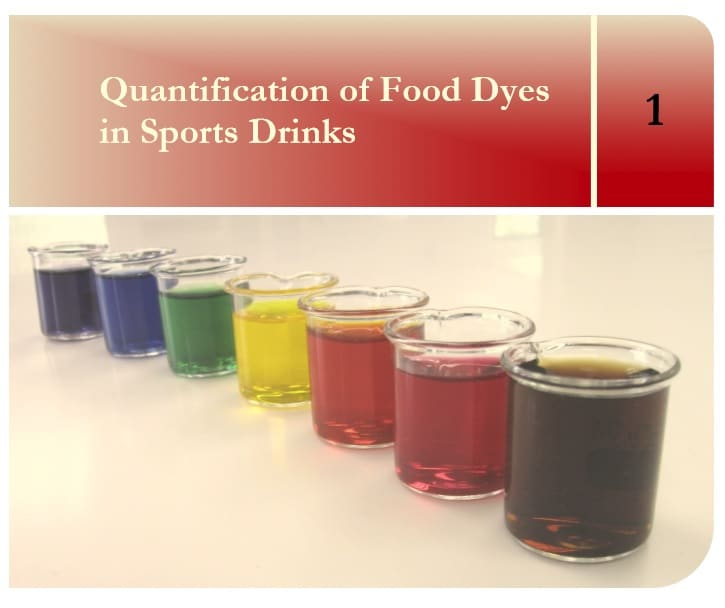 chromatography of food dyes The pure food dyes in the mixture are run on the same paper evidence sheet attached can be used in the final crime scene lab or for the first chromatography of ink lab.