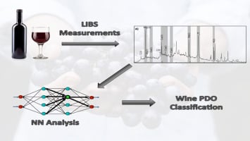 Classification of red wine based on its protected designation of origin (PDO) using Laser-induced Breakdown Spectroscopy (LIBS)