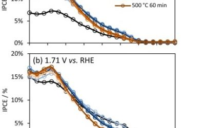 Effects of low temperature annealing on the photo-electrochemical performance of tin-doped hematite photo-anodes