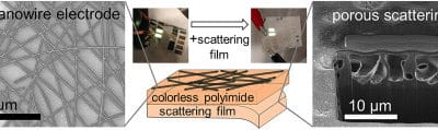 Enhanced outcoupling in flexible organic light-emitting diodes on scattering polyimide substrates
