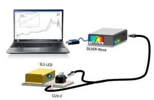 Fluorescence System-SILVER-NOVA-CUVF-SL1LED