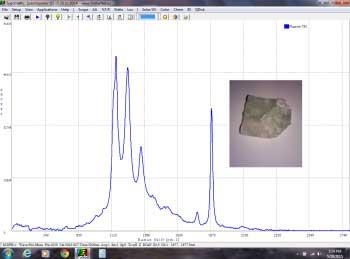 Fluorite-785Raman