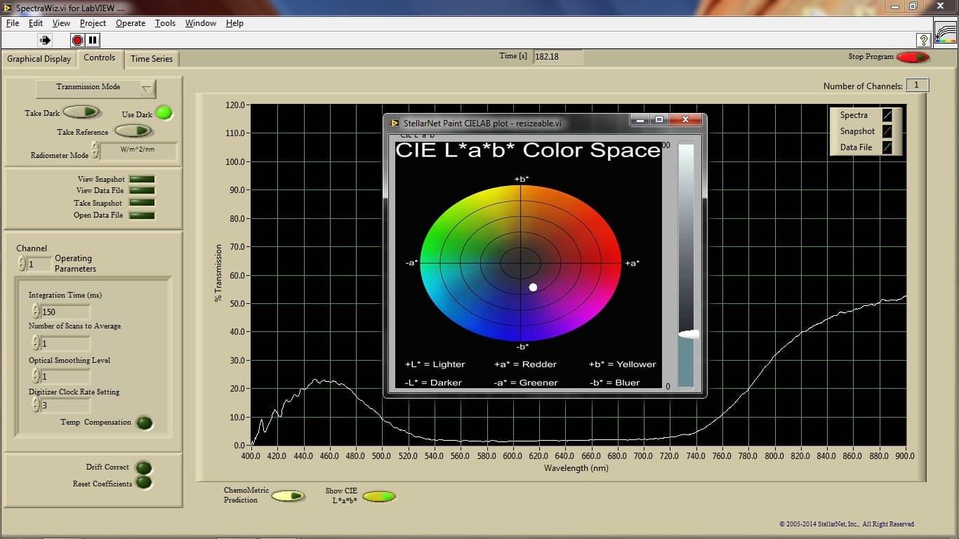 SpectraWiz LabVIEW