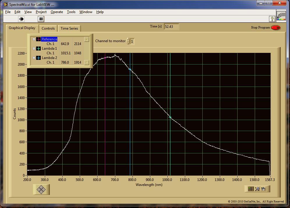 LabVIEW SpectraWiz trend channels - StellarNet, Inc