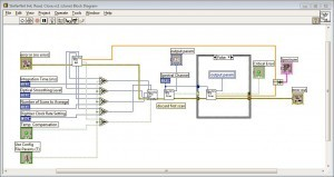 LabView_init,read, close_BLOCK