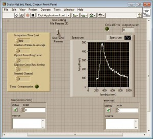 Labview_init,read, close