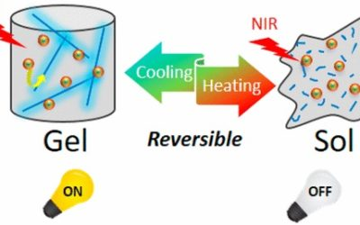 Multimodal Light-Harvesting Soft Hybrid Materials: Assisted Energy Transfer upon Thermally Reversible Gelation