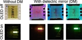 Semitransparent Organic Light Emitting Diodes with Bidirectionally Controlled Emission