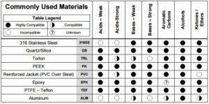 probe-compatibility-matrix