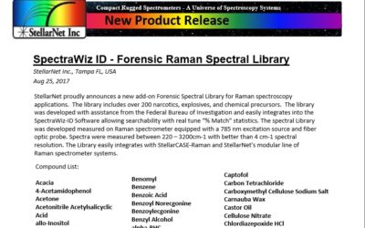 New Product Release: SpectraWiz ID – Forensic Raman Spectral Library