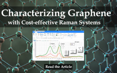 Characterizing Graphene with Cost-effective Raman Systems
