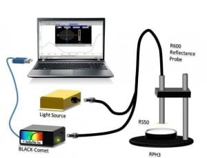 Specular Reflectance Measurement 280-900nm using an SL1-Filter Tungsten Halogen Lamp, R600 Reflectance Probe, and a BLACK-Comet Spectrometer