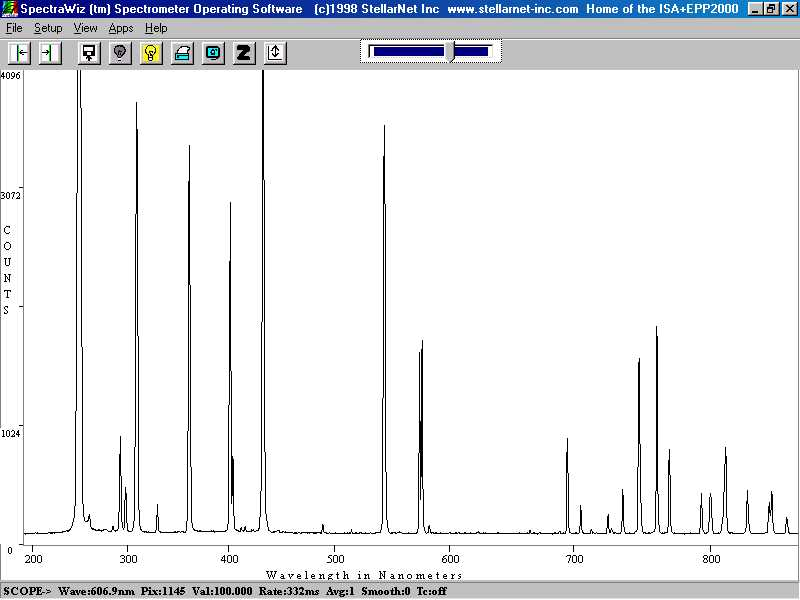 SL2 Mercury Argon Spectra