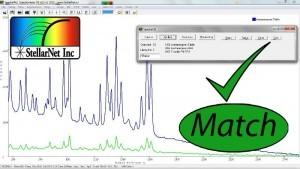SpectraWiz ID Spectral Match Software