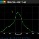 SpectraWiz Mobile Spectroscopy App