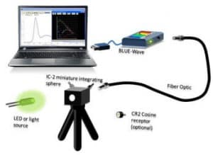 Spectrometer for LED Measurement