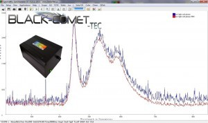 StellarNet BLACK-Comet UV-VIS Spectrometer with TEC