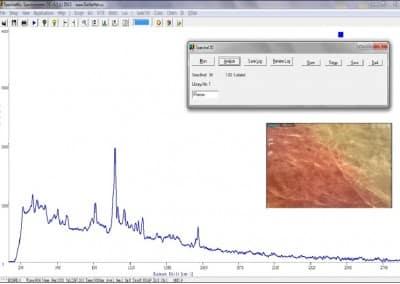 StellarNet Raman Microscopy SERS droplet
