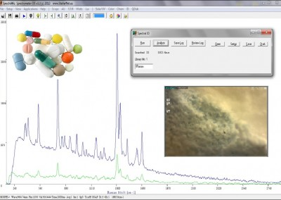 StellarNet Raman Microscopy of pharmaceuticals