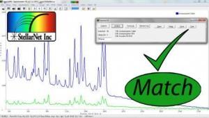 StellarNet-SpectralID Software