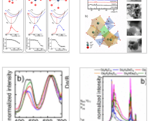 Temperature sensitivity modulation through crystal field engineering in Ga3+ co-doped Gd3Al5-xGaxO12:Cr3+, Nd3+ nanothermometers