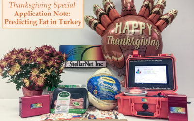 Thanksgiving Application Note: Predicting Fat Content in Turkey using NIR Spectroscopy
