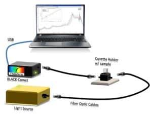 uv-vis-absorbance-setup-diagram