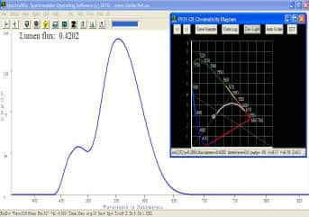 SpectroRadiometers- LED Measurement | StellarNet us