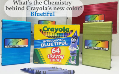 Back to School Specials- What's the Chemistry behind Crayola's newest color?