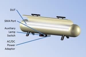 integrating tube diagram