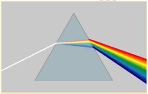 Комментарии Елены Красиной к тексту лекции В.Мироновой «Мир после квантового перехода» Spectrograph-prism