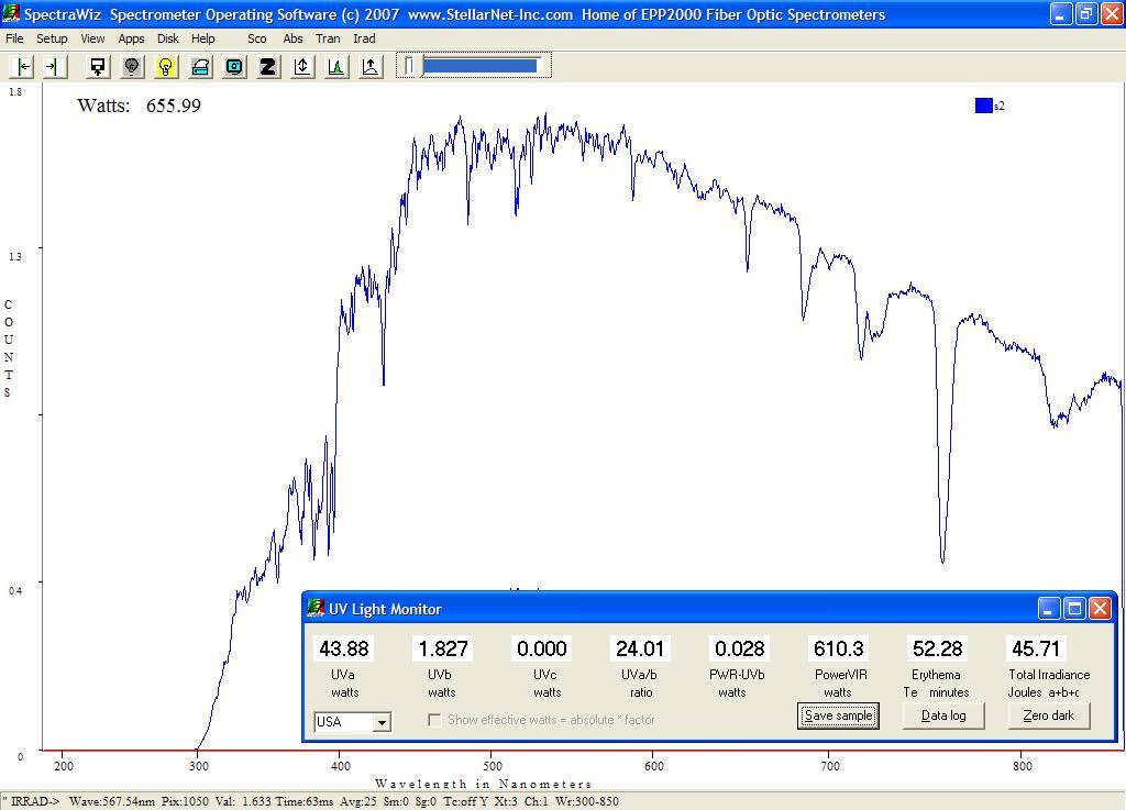 Spectroradiometers Solar Measurement Systems Stellarnet Us